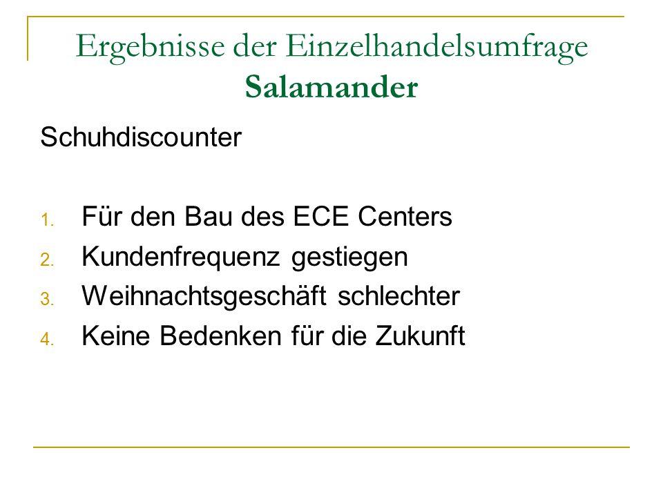 Ergebnisse der Einzelhandelsumfrage Salamander Schuhdiscounter 1.