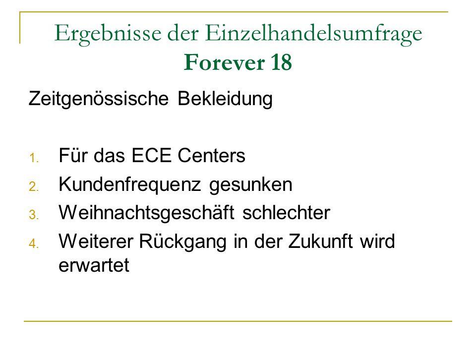 Ergebnisse der Einzelhandelsumfrage Forever 18 Zeitgenössische Bekleidung 1.