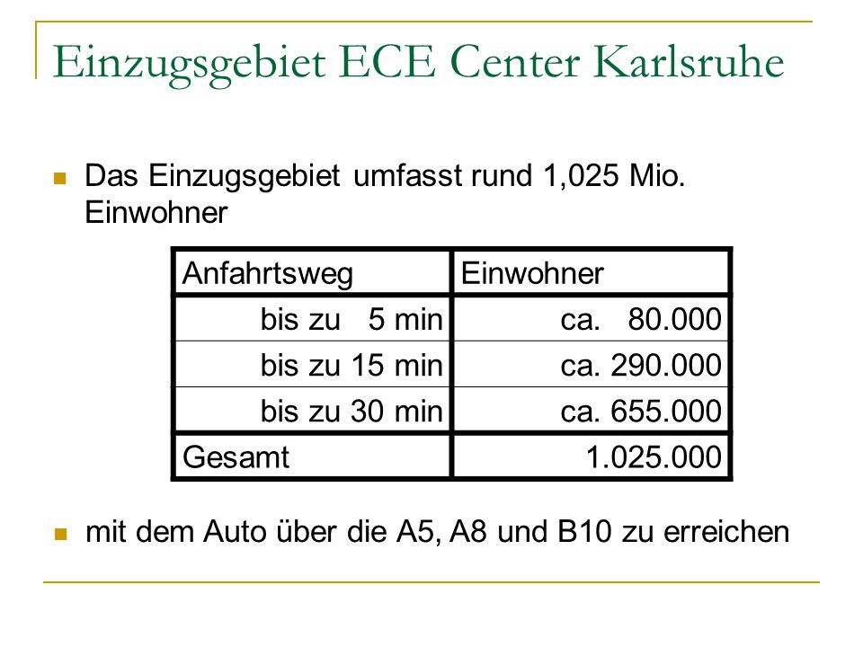 Einzugsgebiet ECE Center Karlsruhe Das Einzugsgebiet umfasst rund 1,025 Mio.