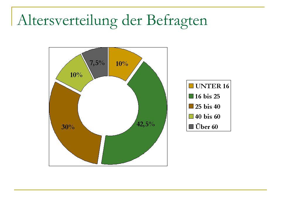 Ergebnisse der Einzelhandelsumfrage Fazit Weihnachtsgeschäft generell schlechter Grund dafür ist nicht das ECE Center sondern die allgemeine Wirtschaftslage in Deutschland und das Wetter Generell ist das Geschäft am Marktplatz in der Nähe des ECE Centers besser als Richtung Europaplatz