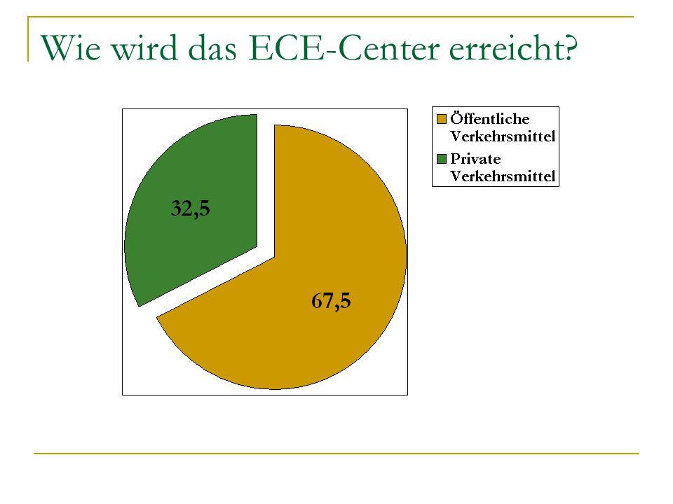 Wie wird das ECE-Center erreicht?