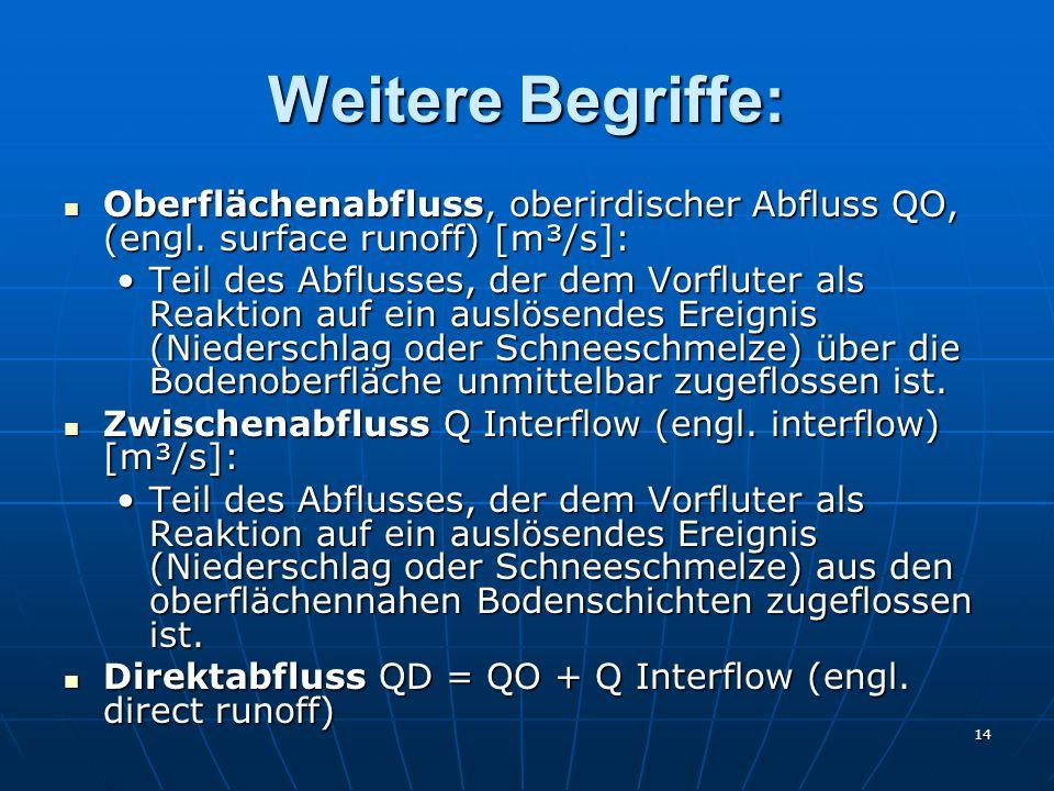 14 Weitere Begriffe: Oberflächenabfluss, oberirdischer Abfluss QO, (engl.