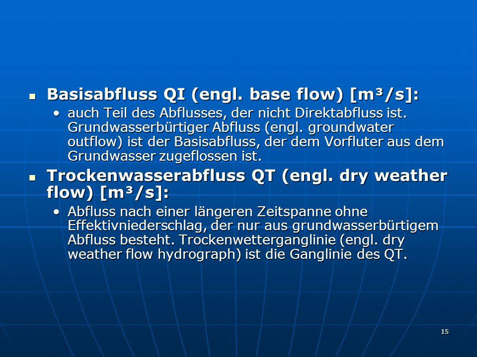 15 Basisabfluss QI (engl.base flow) [m³/s]: Basisabfluss QI (engl.