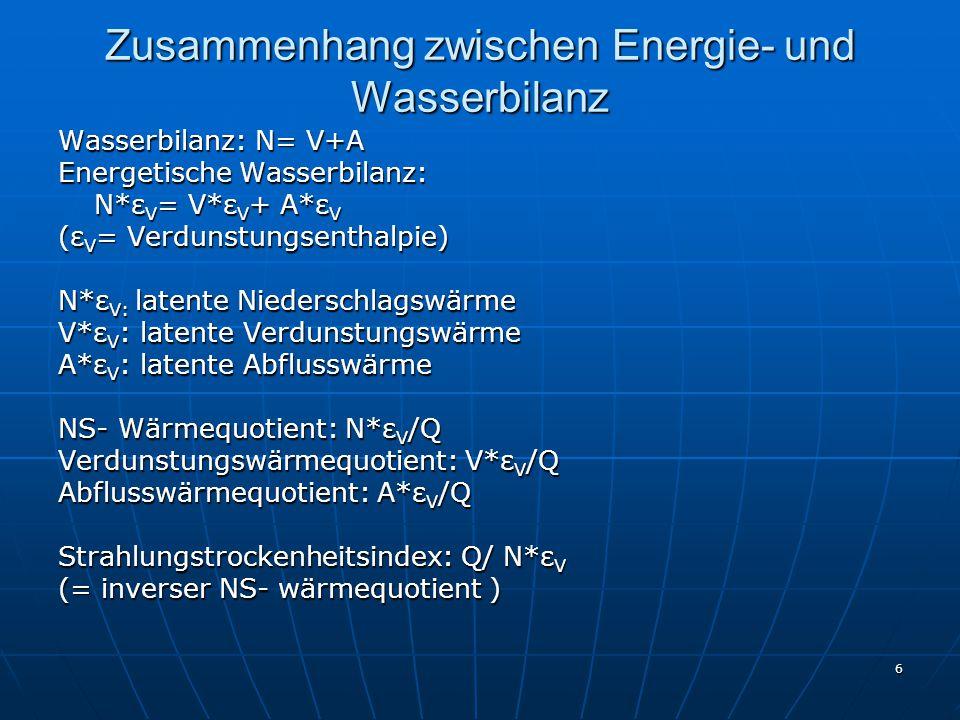 6 Zusammenhang zwischen Energie- und Wasserbilanz Wasserbilanz: N= V+A Energetische Wasserbilanz: N*ε V = V*ε V + A*ε V (ε V = Verdunstungsenthalpie) N*ε V: latente Niederschlagswärme V*ε V : latente Verdunstungswärme A*ε V : latente Abflusswärme NS- Wärmequotient: N*ε V /Q Verdunstungswärmequotient: V*ε V /Q Abflusswärmequotient: A*ε V /Q Strahlungstrockenheitsindex: Q/ N*ε V (= inverser NS- wärmequotient )