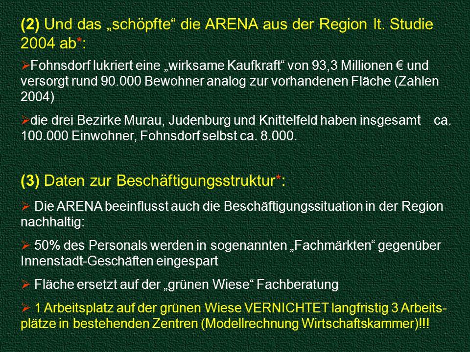"""(2) Und das """"schöpfte die ARENA aus der Region lt."""