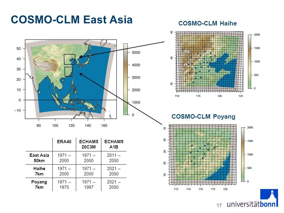 COSMO-CLM East Asia 17 ERA40ECHAM5 20C3M ECHAM5 A1B East Asia 50km 1971 – 2000 2011 – 2050 Haihe 7km 1971 – 2000 2021 – 2050 Poyang 7km 1971 – 1975 1971 – 1997 2021 – 2050 COSMO-CLM Haihe COSMO-CLM Poyang