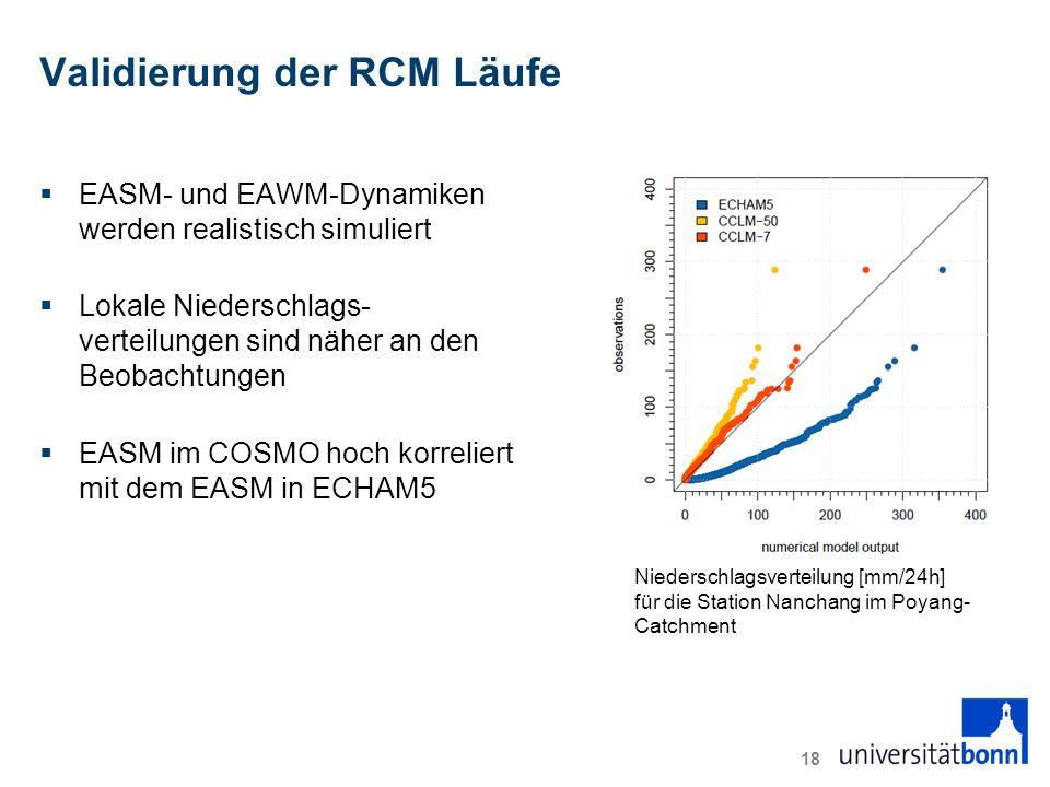 Validierung der RCM Läufe  EASM- und EAWM-Dynamiken werden realistisch simuliert  Lokale Niederschlags- verteilungen sind näher an den Beobachtungen  EASM im COSMO hoch korreliert mit dem EASM in ECHAM5 18 Niederschlagsverteilung [mm/24h] für die Station Nanchang im Poyang- Catchment