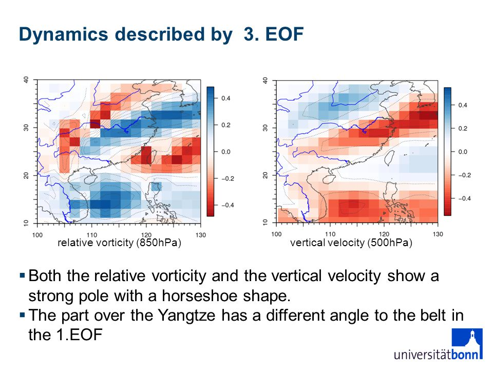 Dynamics described by 3. EOF relative vorticity (850hPa)vertical velocity (500hPa)  Both the relative vorticity and the vertical velocity show a stro