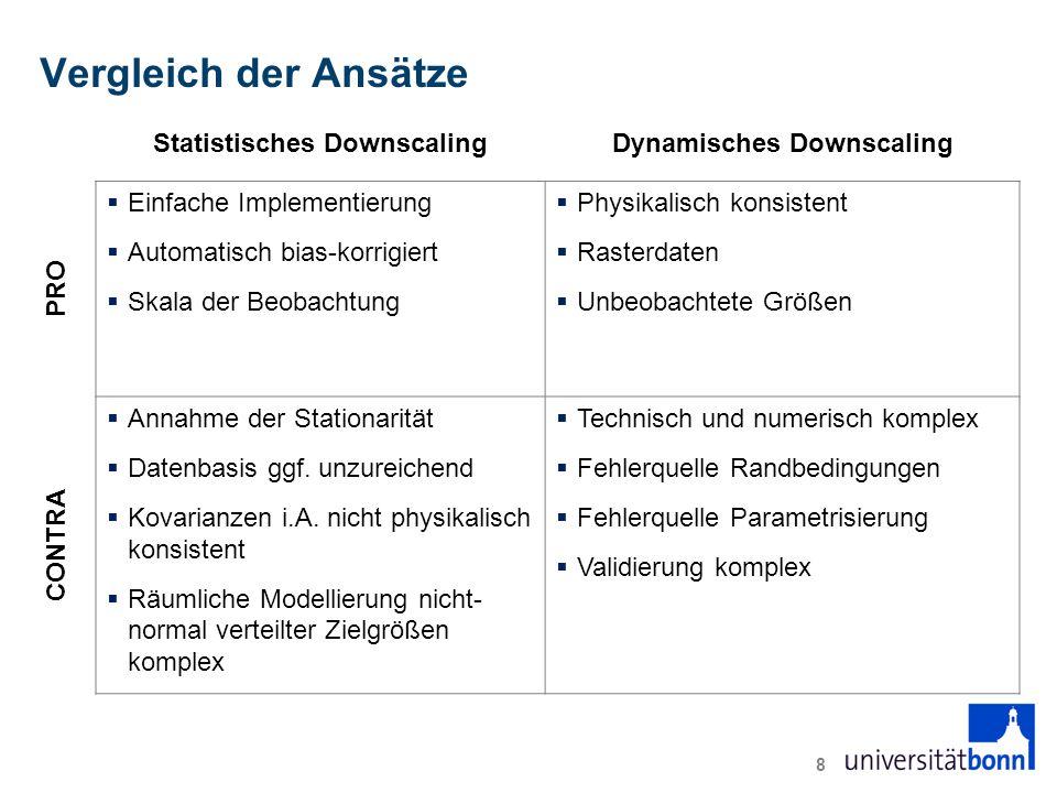 Zielsetzung  Aufbau eines Statistischen Modells für Niederschlagsereignisse  Physikalische Interpretation der Prädiktoren  Validierung der RCM Läufe  Entwicklung einer Methode zur Quantifizierung der Eigendynamik in RCMs 9 Statistical Downscaling Dynamical Downscaling