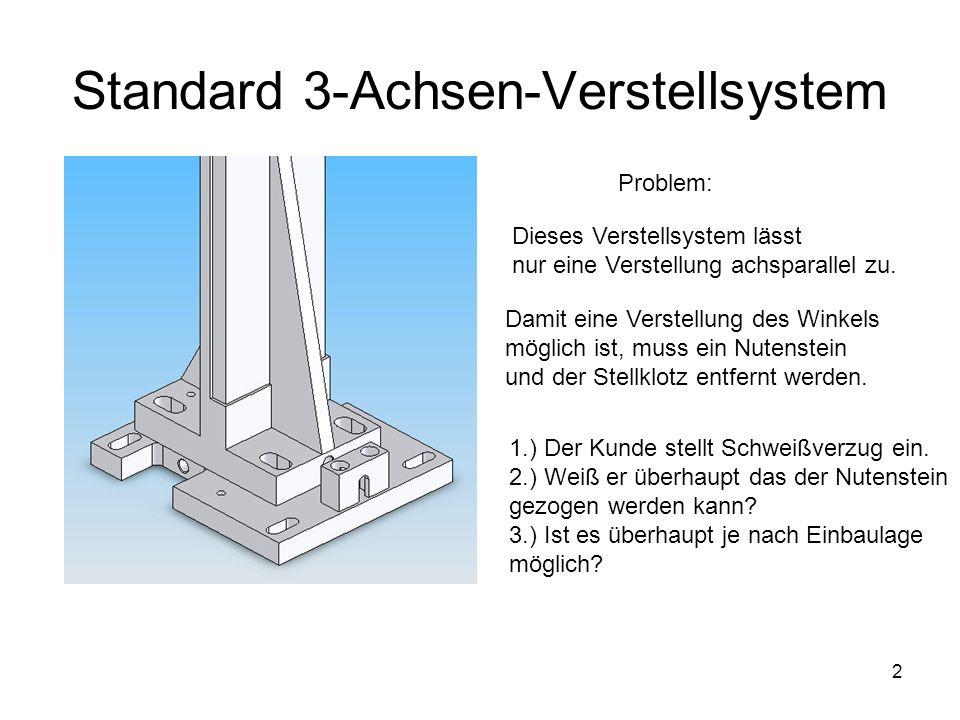 2 Standard 3-Achsen-Verstellsystem Problem: Dieses Verstellsystem lässt nur eine Verstellung achsparallel zu. Damit eine Verstellung des Winkels mögli