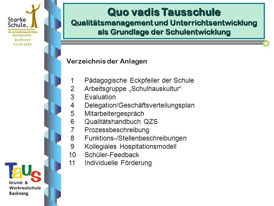 Bundesnetz- konferenz 11.05.2011 Backnang Quo vadis Tausschule Qualitätsmanagement und Unterrichtsentwicklung als Grundlage der Schulentwicklung Verze