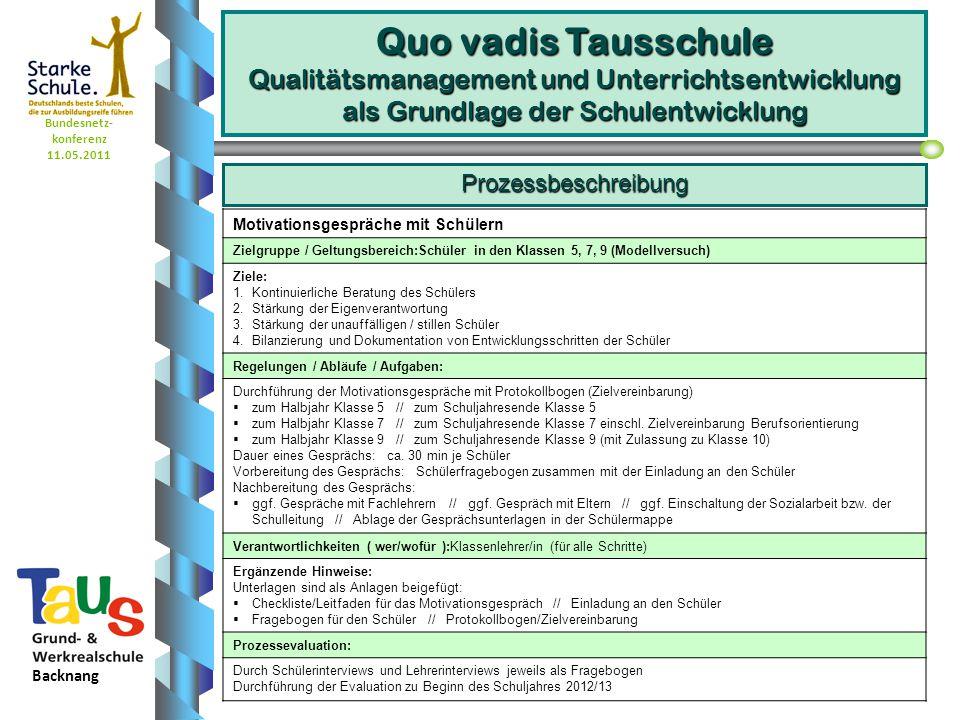 Bundesnetz- konferenz 11.05.2011 Backnang Quo vadis Tausschule Qualitätsmanagement und Unterrichtsentwicklung als Grundlage der Schulentwicklung Motiv