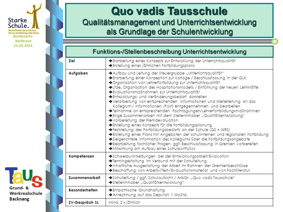 Bundesnetz- konferenz 11.05.2011 Backnang Quo vadis Tausschule Qualitätsmanagement und Unterrichtsentwicklung als Grundlage der Schulentwicklung Ziel