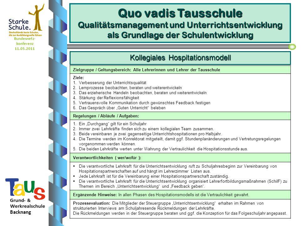 Bundesnetz- konferenz 11.05.2011 Backnang Quo vadis Tausschule Qualitätsmanagement und Unterrichtsentwicklung als Grundlage der Schulentwicklung Zielg