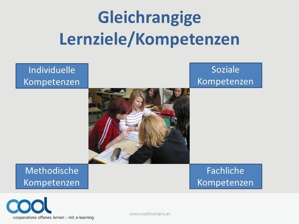 Gleichrangige Lernziele/Kompetenzen www.cooltrainers.at Individuelle Kompetenzen Soziale Kompetenzen Methodische Kompetenzen Fachliche Kompetenzen