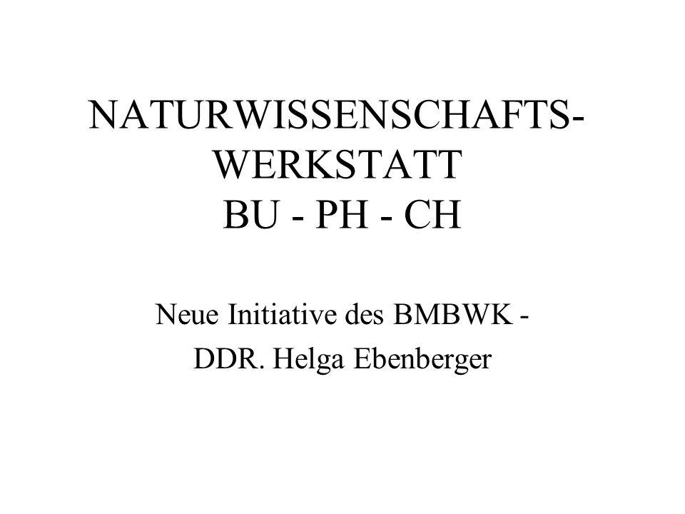 NATURWISSENSCHAFTS- WERKSTATT BU - PH - CH Neue Initiative des BMBWK - DDR. Helga Ebenberger