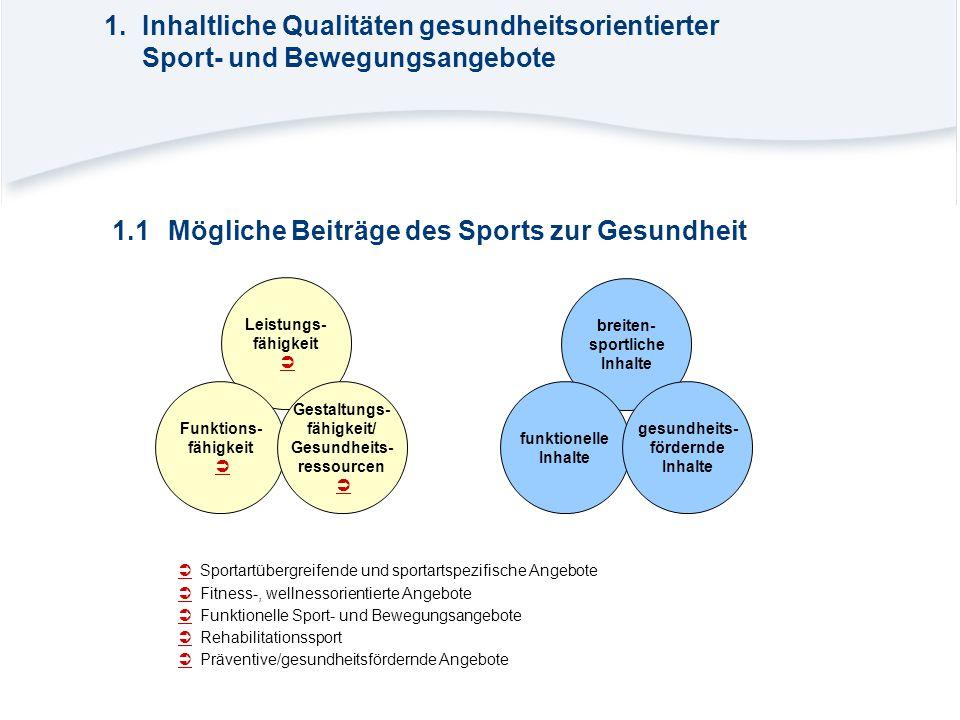   Sportartübergreifende und sportartspezifische Angebote   Fitness-, wellnessorientierte Angebote   Funktionelle Sport- und Bewegungsangebote 