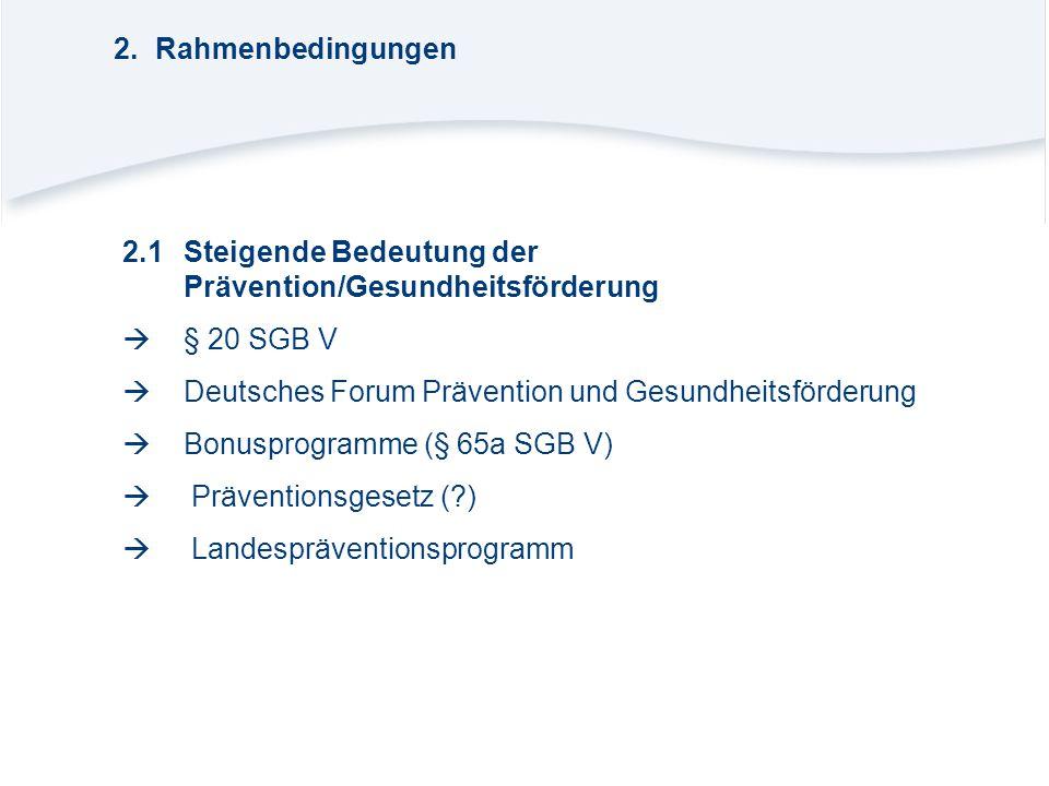 2.Rahmenbedingungen 2.1Steigende Bedeutung der Prävention/Gesundheitsförderung  § 20 SGB V  Deutsches Forum Prävention und Gesundheitsförderung  Bo