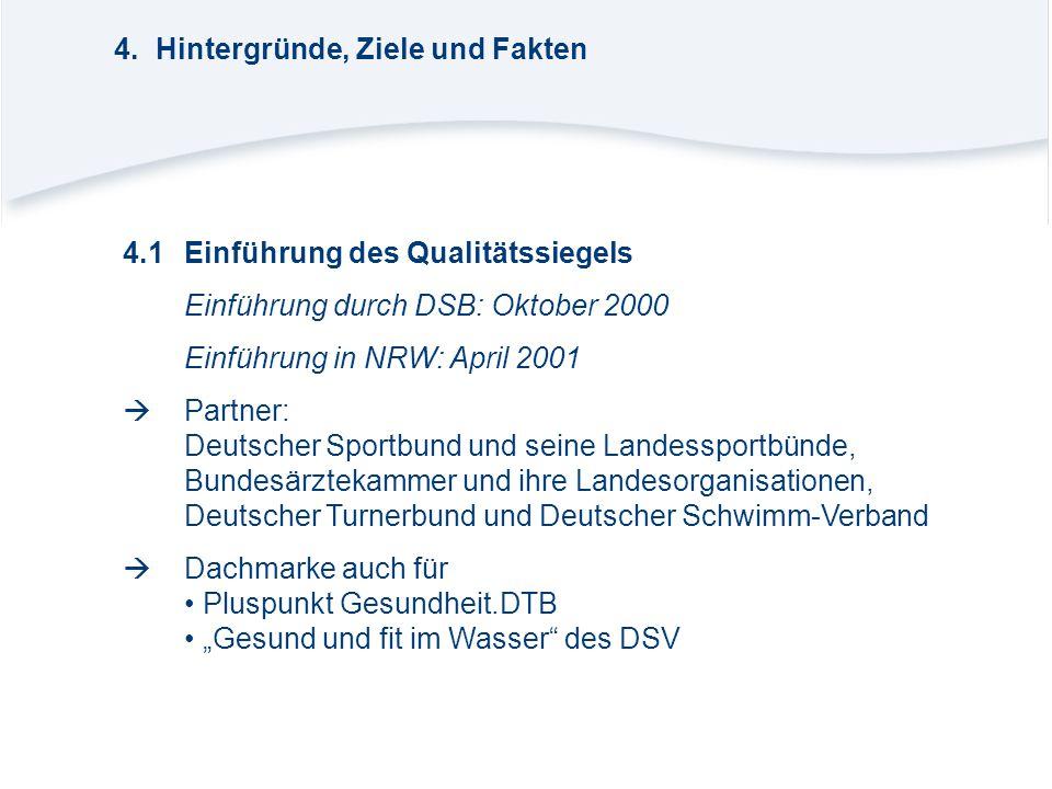 4.1Einführung des Qualitätssiegels Einführung durch DSB: Oktober 2000 Einführung in NRW: April 2001  Partner: Deutscher Sportbund und seine Landesspo