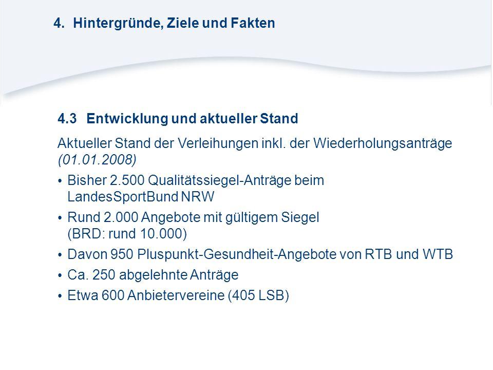 4.3Entwicklung und aktueller Stand Aktueller Stand der Verleihungen inkl. der Wiederholungsanträge (01.01.2008) Bisher 2.500 Qualitätssiegel-Anträge b
