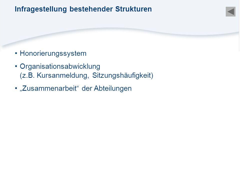 """Honorierungssystem Organisationsabwicklung (z.B. Kursanmeldung, Sitzungshäufigkeit) """"Zusammenarbeit"""" der Abteilungen Infragestellung bestehender Struk"""