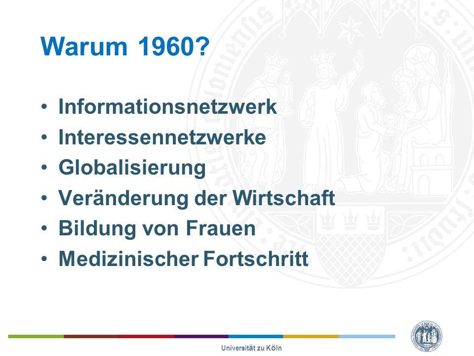 Warum 1960? Informationsnetzwerk Interessennetzwerke Globalisierung Veränderung der Wirtschaft Bildung von Frauen Medizinischer Fortschritt Universitä