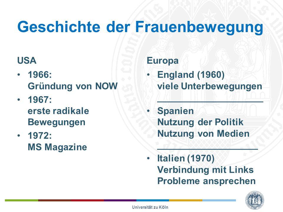 Geschichte der Frauenbewegung USA 1966: Gründung von NOW 1967: erste radikale Bewegungen 1972: MS Magazine Europa England (1960) viele Unterbewegungen ____________________ Spanien Nutzung der Politik Nutzung von Medien ___________________ Italien (1970) Verbindung mit Links Probleme ansprechen Universität zu Köln