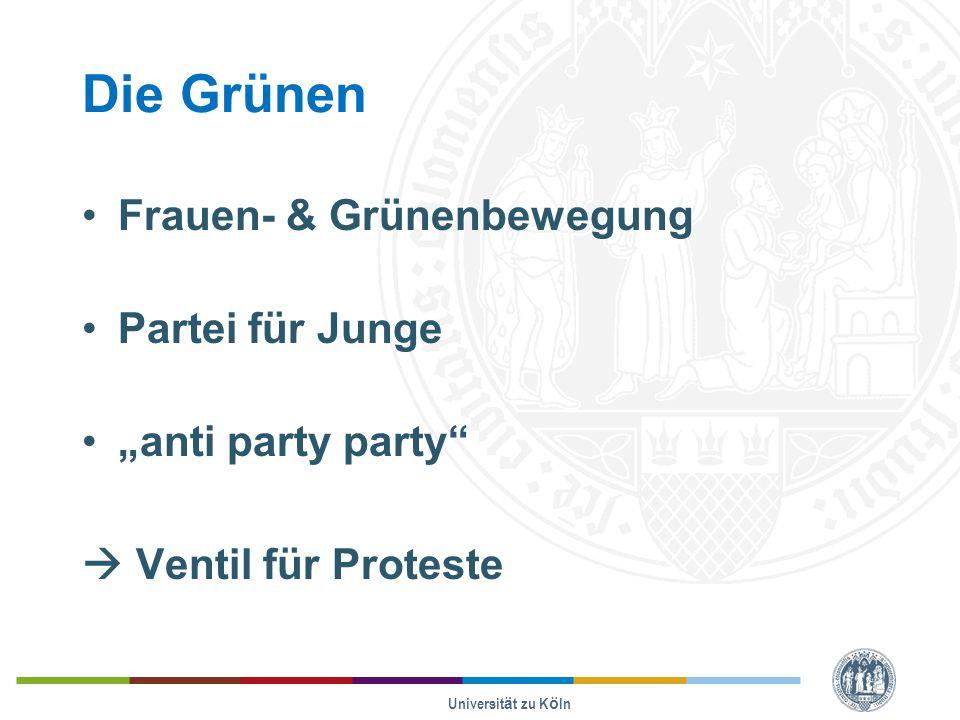 """Die Grünen Frauen- & Grünenbewegung Partei für Junge """"anti party party""""  Ventil für Proteste Universität zu Köln"""