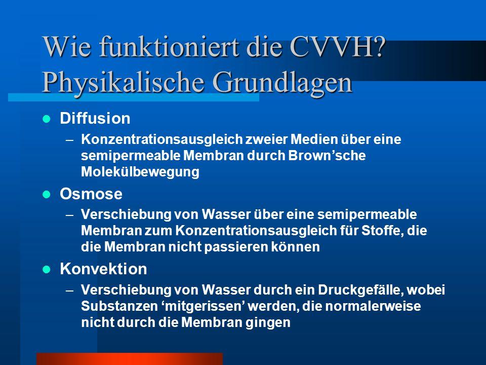 Wie funktioniert die CVVH? Physikalische Grundlagen Diffusion –Konzentrationsausgleich zweier Medien über eine semipermeable Membran durch Brown'sche