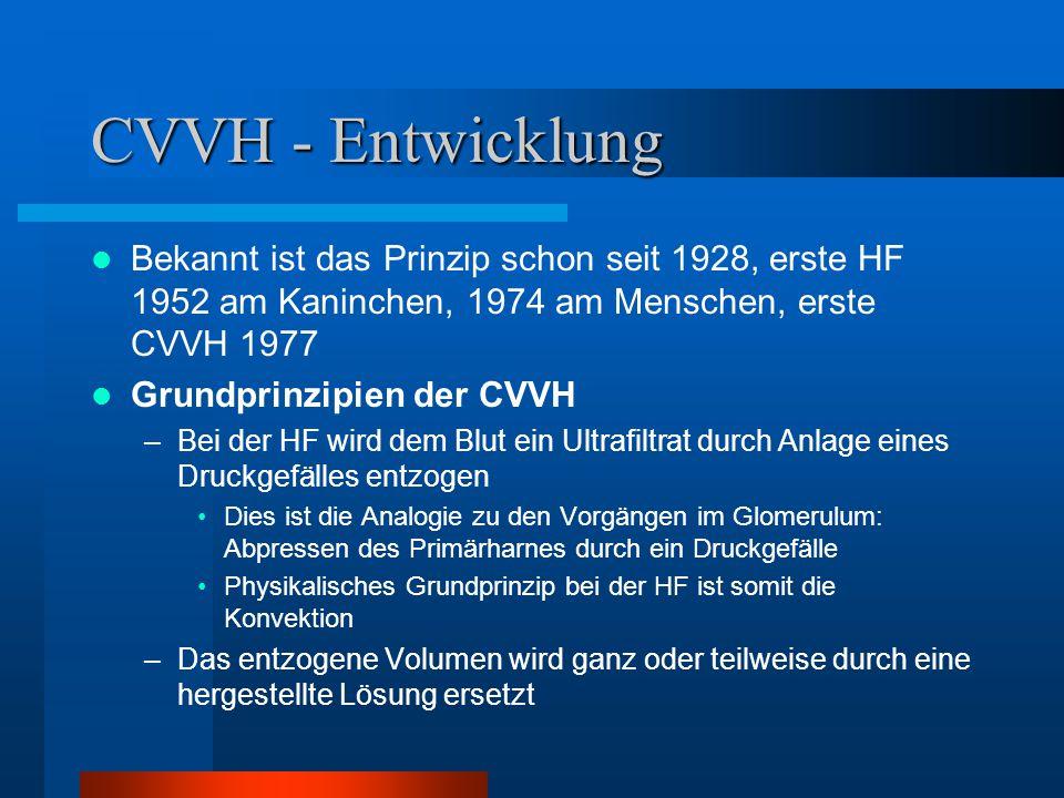 CVVH - Entwicklung Bekannt ist das Prinzip schon seit 1928, erste HF 1952 am Kaninchen, 1974 am Menschen, erste CVVH 1977 Grundprinzipien der CVVH –Be