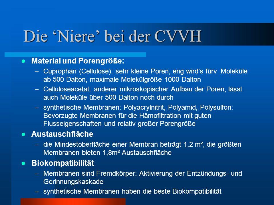 Die 'Niere' bei der CVVH Material und Porengröße: –Cuprophan (Cellulose): sehr kleine Poren, eng wird's fürv Moleküle ab 500 Dalton, maximale Molekülg