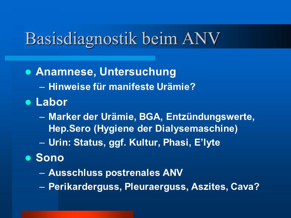 Basisdiagnostik beim ANV Anamnese, Untersuchung –Hinweise für manifeste Urämie? Labor –Marker der Urämie, BGA, Entzündungswerte, Hep.Sero (Hygiene der