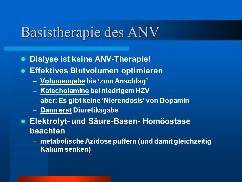 Basistherapie des ANV Verhinderung der Eiweißkatabolie –durch frühzeitige hochkalorische Ernährung Überwachung von –Diurese durch 'Stundenbeutel', vorrätig auf I2, muss nur eingefordert werden –E'lyte, Retentionsparameter, BGA mind.