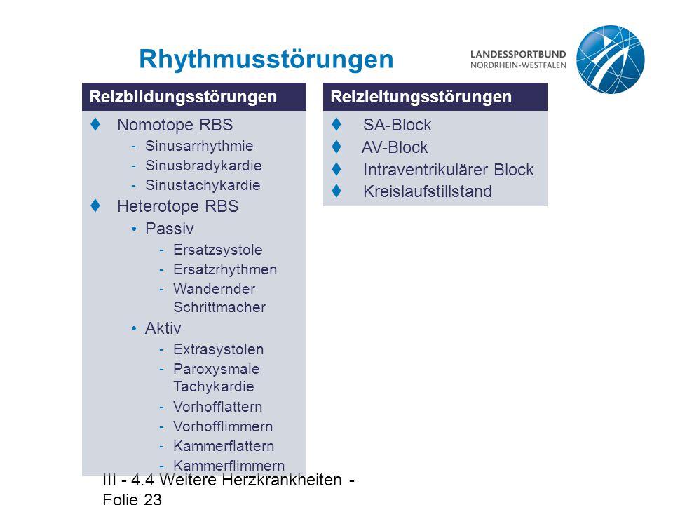 III - 4.4 Weitere Herzkrankheiten - Folie 23 Rhythmusstörungen Reizbildungsstörungen  Nomotope RBS -Sinusarrhythmie -Sinusbradykardie -Sinustachykard
