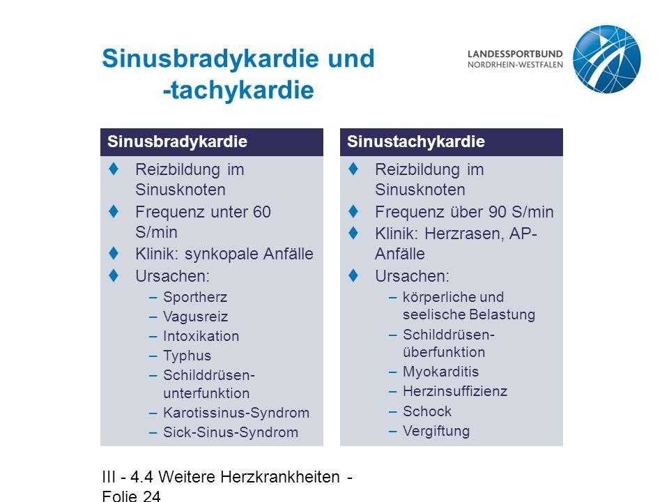 III - 4.4 Weitere Herzkrankheiten - Folie 24 Sinusbradykardie und -tachykardie Sinusbradykardie  Reizbildung im Sinusknoten  Frequenz unter 60 S/min