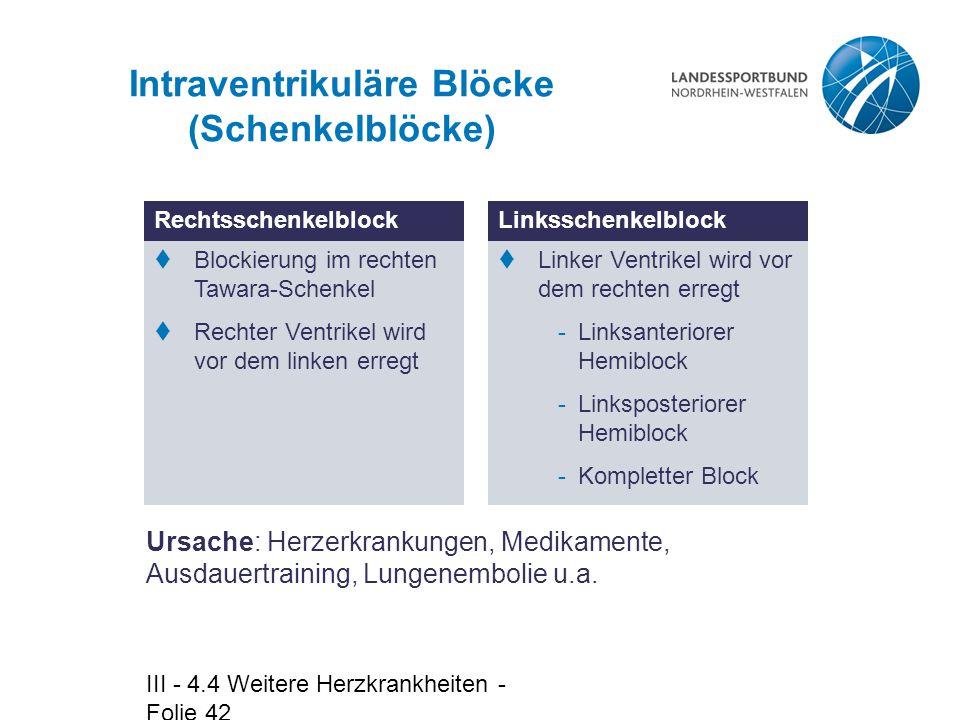 III - 4.4 Weitere Herzkrankheiten - Folie 42 Intraventrikuläre Blöcke (Schenkelblöcke) Rechtsschenkelblock  Blockierung im rechten Tawara-Schenkel 