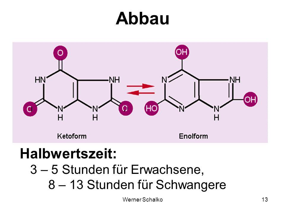 Werner Schalko13 Abbau Teilw. Demethyliert, oxidiert und acetyliert Ausscheidung über Urin: Di- und Monomethylxanthin, Mono-, Di- und Trimethylharnsäu
