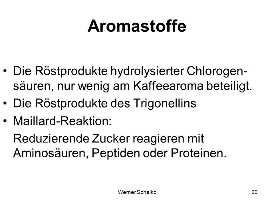 Werner Schalko20 Aromastoffe Die Röstprodukte hydrolysierter Chlorogen- säuren, nur wenig am Kaffeearoma beteiligt. Die Röstprodukte des Trigonellins