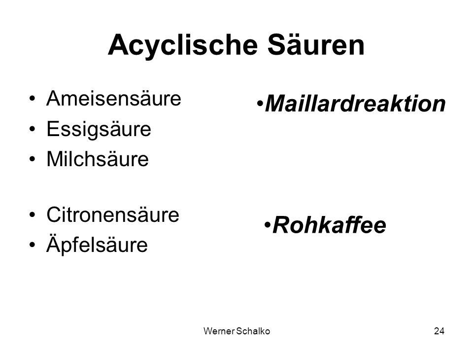 Werner Schalko24 Acyclische Säuren Ameisensäure Essigsäure Milchsäure Citronensäure Äpfelsäure Maillardreaktion Rohkaffee