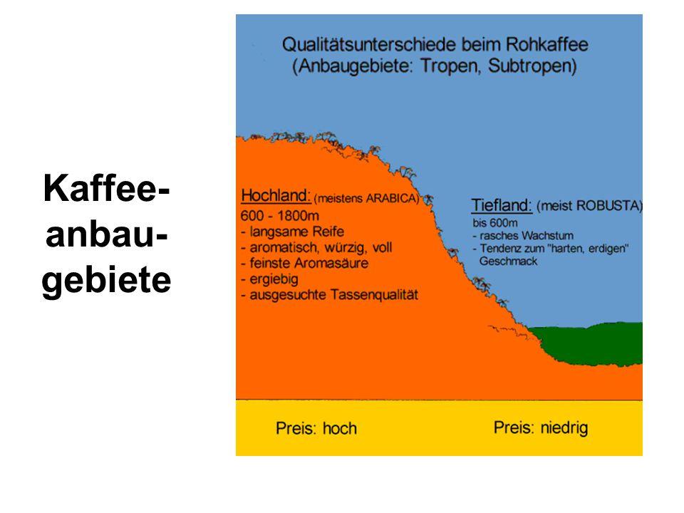 Kaffee- anbau- gebiete