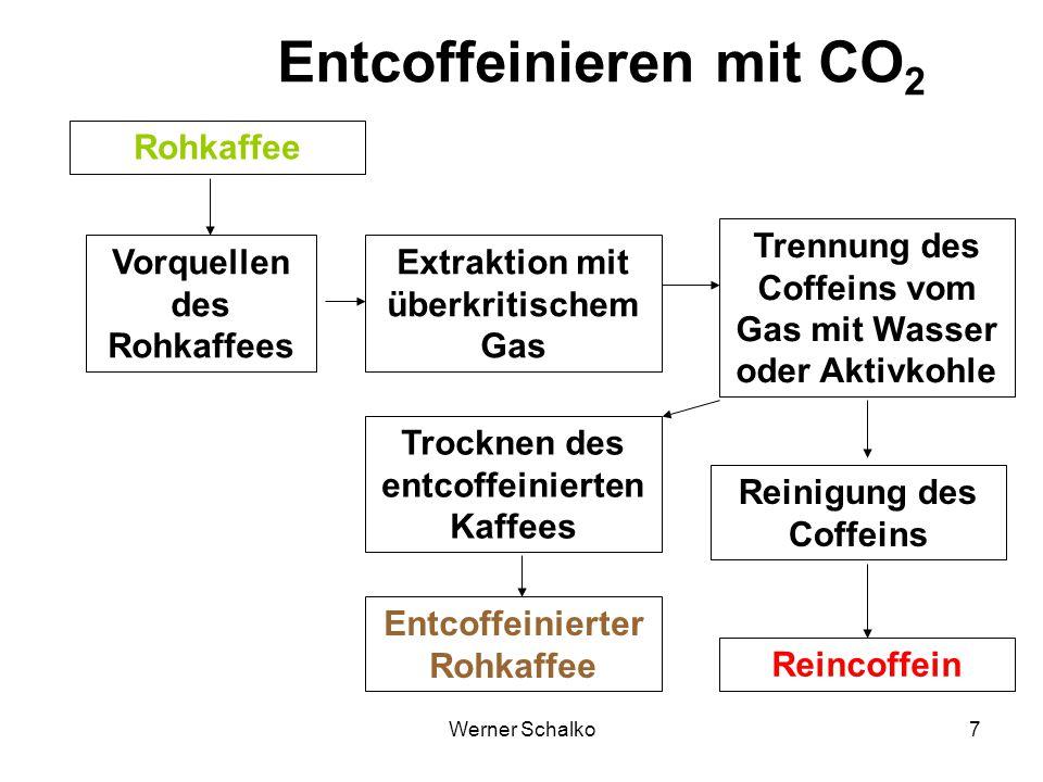 Werner Schalko7 Entcoffeinieren mit CO 2 Vorquellen des Rohkaffees Extraktion mit überkritischem Gas Trocknen des entcoffeinierten Kaffees Trennung de