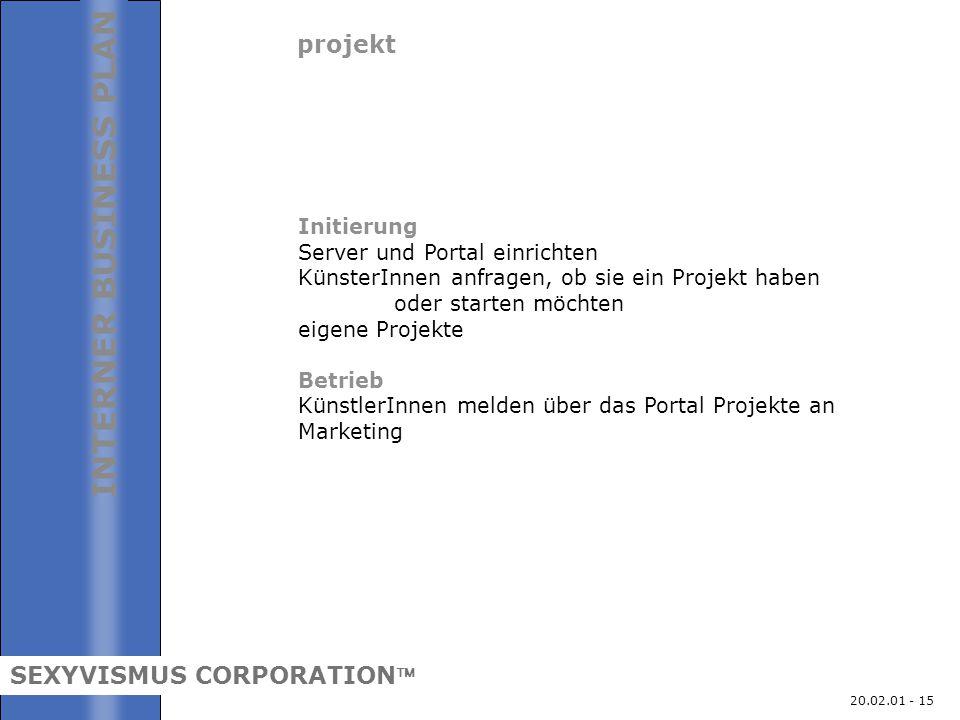 20.02.01 - 15 projekt INTERNER BUSINESS PLAN SEXYVISMUS CORPORATION Initierung Server und Portal einrichten KünsterInnen anfragen, ob sie ein Projekt