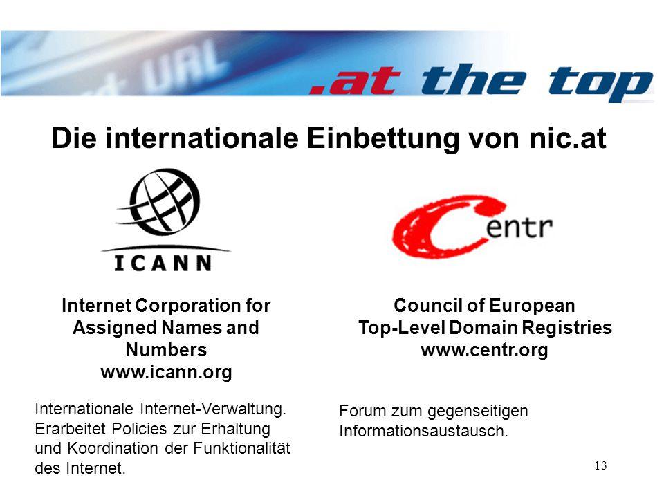 13 Die internationale Einbettung von nic.at Council of European Top-Level Domain Registries www.centr.org Forum zum gegenseitigen Informationsaustausch.