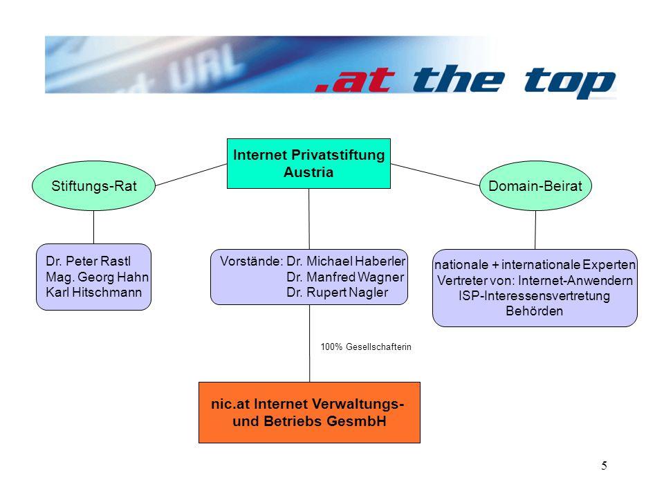 5 Internet Privatstiftung Austria Stiftungs-RatDomain-Beirat Vorstände: Dr.