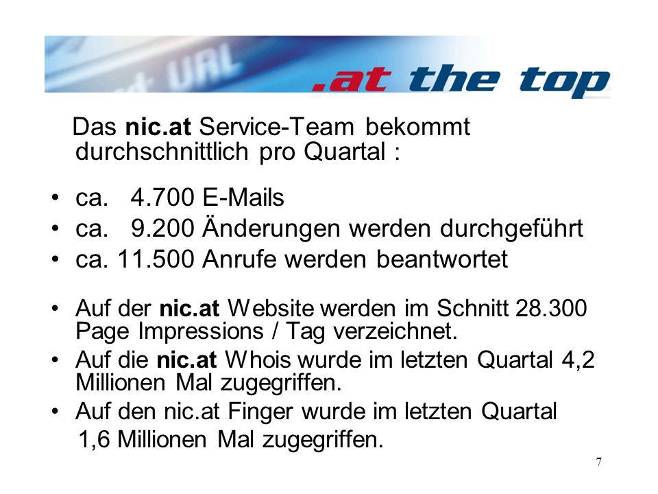 7 Das nic.at Service-Team bekommt durchschnittlich pro Quartal : ca.