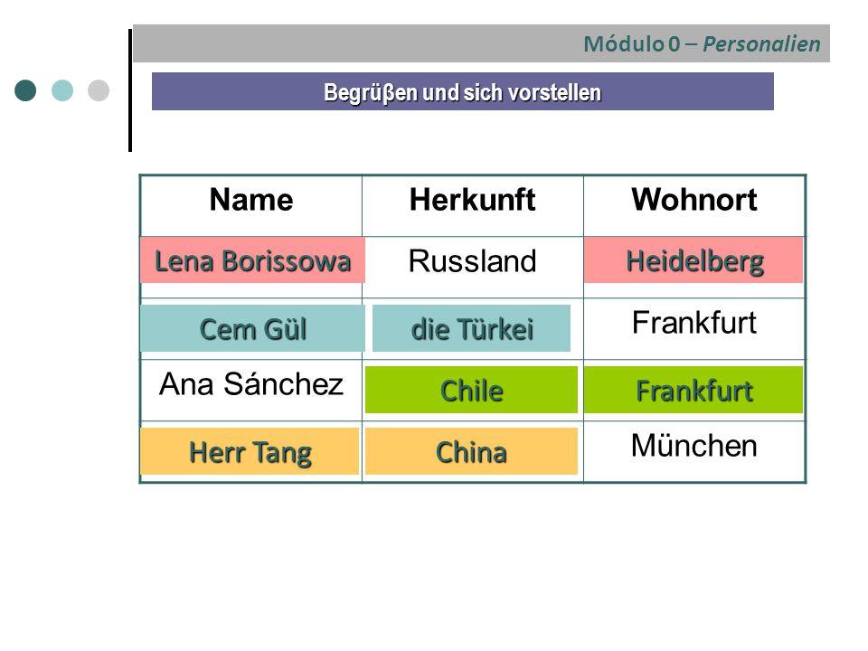 Módulo 0 – Personalien NameHerkunftWohnort Russland Frankfurt Ana Sánchez München Begrüβen und sich vorstellen Lena Borissowa Heidelberg Cem Gül die T