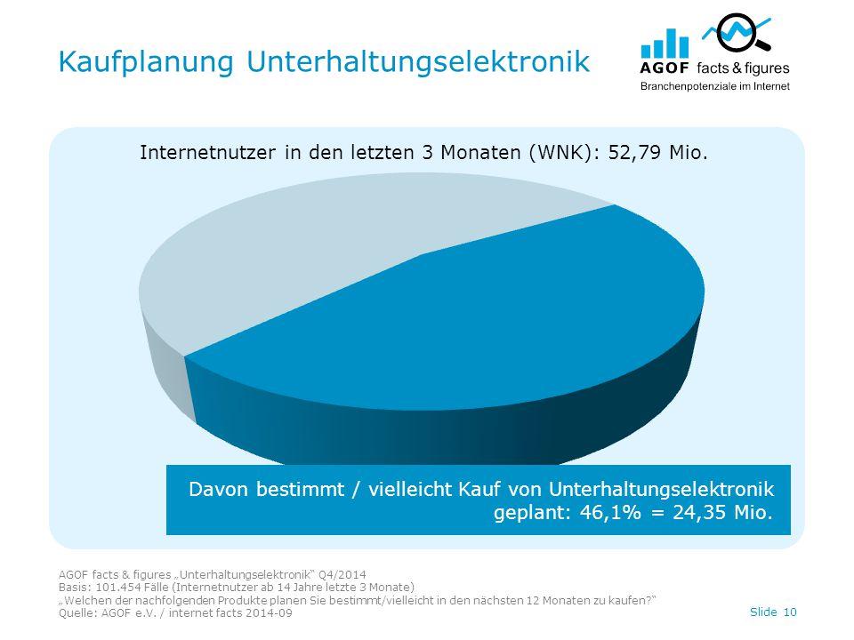 """Kaufplanung Unterhaltungselektronik AGOF facts & figures """"Unterhaltungselektronik"""" Q4/2014 Basis: 101.454 Fälle (Internetnutzer ab 14 Jahre letzte 3 M"""