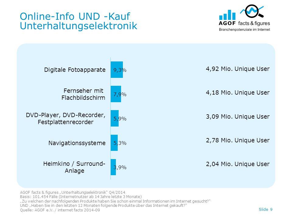 """Online-Info UND -Kauf Unterhaltungselektronik AGOF facts & figures """"Unterhaltungselektronik"""" Q4/2014 Basis: 101.454 Fälle (Internetnutzer ab 14 Jahre"""