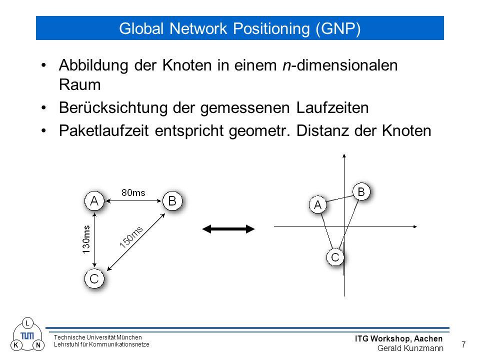 """Technische Universität München Lehrstuhl für Kommunikationsnetze ITG Workshop, Aachen Gerald Kunzmann 8 L KN Skitter Monitor Locations RTT Messungen von Skitter (CAIDA) Monitore messen täglich RTT zu etwa 500.000 Knoten 5-dimensional  6 """"Landmarks geografisch weit entfernt"""