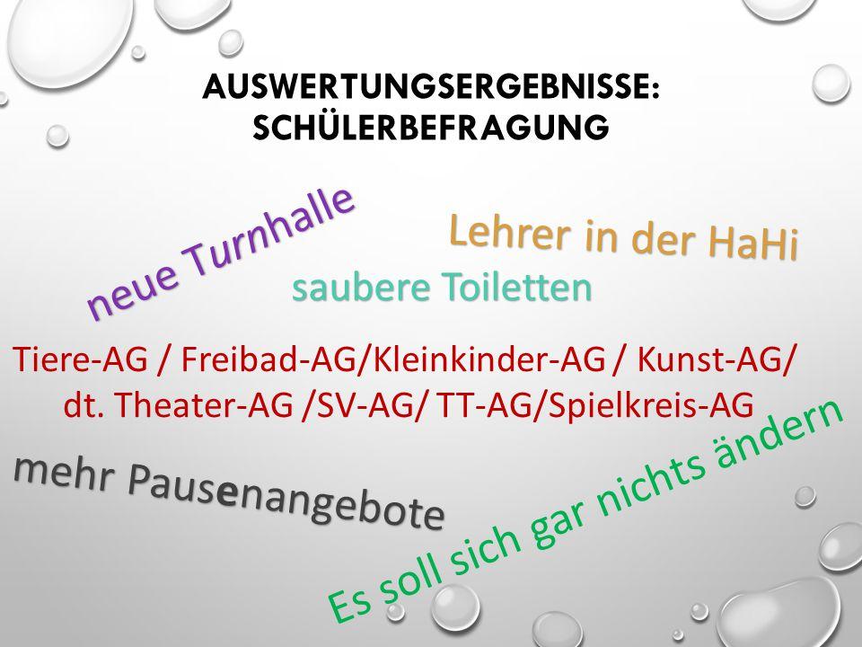 AUSWERTUNGSERGEBNISSE: SCHÜLERBEFRAGUNG saubere Toiletten neue Turnhalle Es soll sich gar nichts ändern Tiere-AG / Freibad-AG/Kleinkinder-AG / Kunst-AG/ dt.